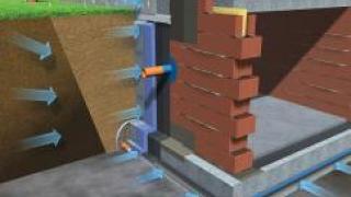 Технология комплексной гидроизоляции коттеджа