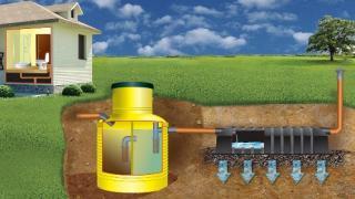 Канализация и чистота воды