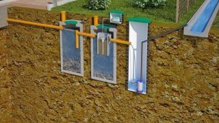 Особенности использования станции глубокой биологической очистки в бытовых условиях и на производстве