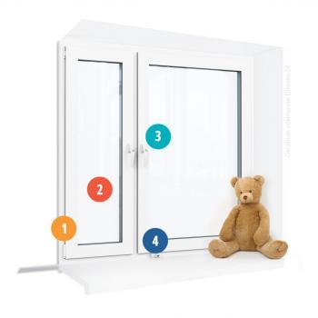 Детская комната и пластиковые окна для неё